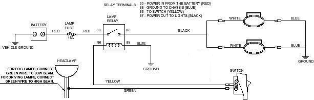 Driving lights wiring diagram the best wiring diagram 2017 how to wire your driving fog or daylight running lights wiring diagram asfbconference2016 Choice Image
